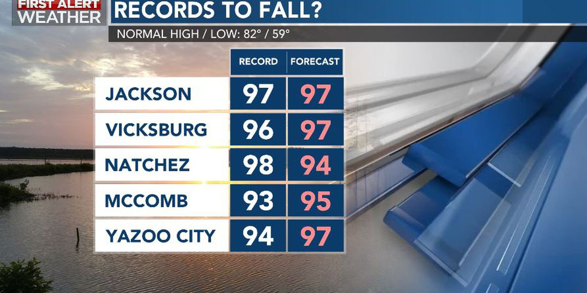 First Alert Forecast: Record highs to start October?