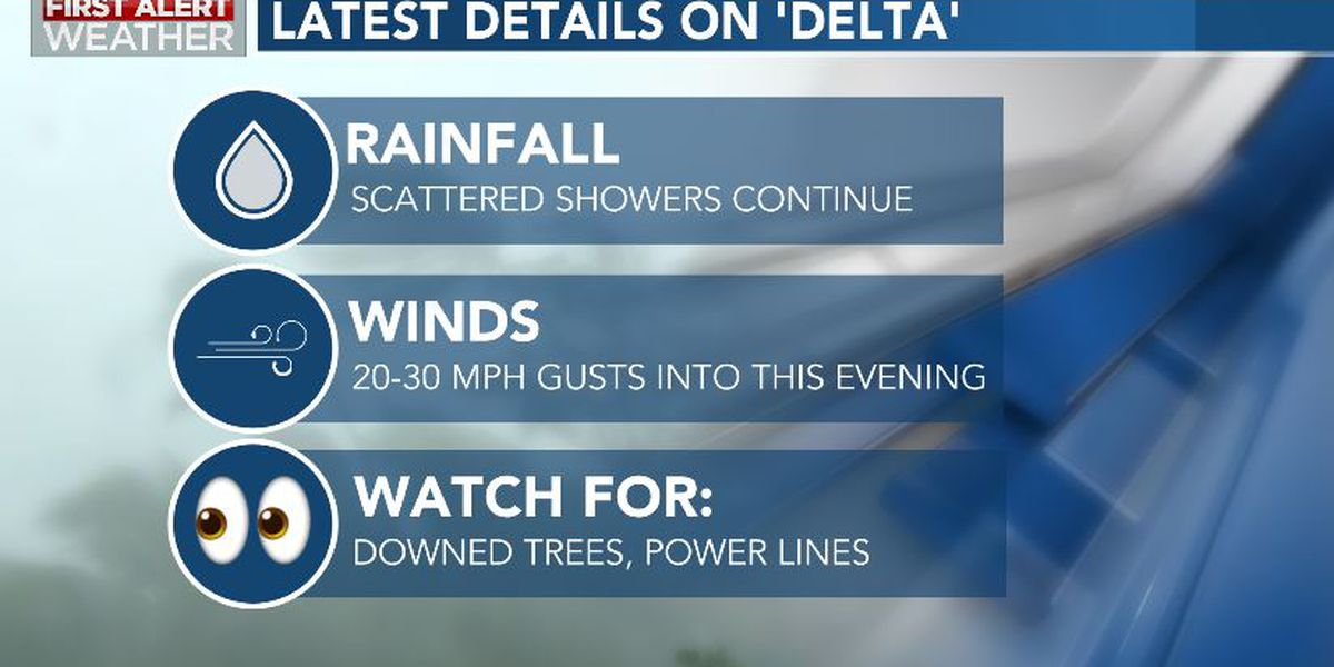 First Alert Forecast: Showers linger from Post-Tropical Cyclone Delta around the area