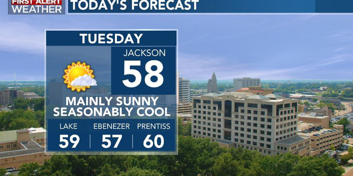 First Alert Forecast: seasonably cool Tuesday