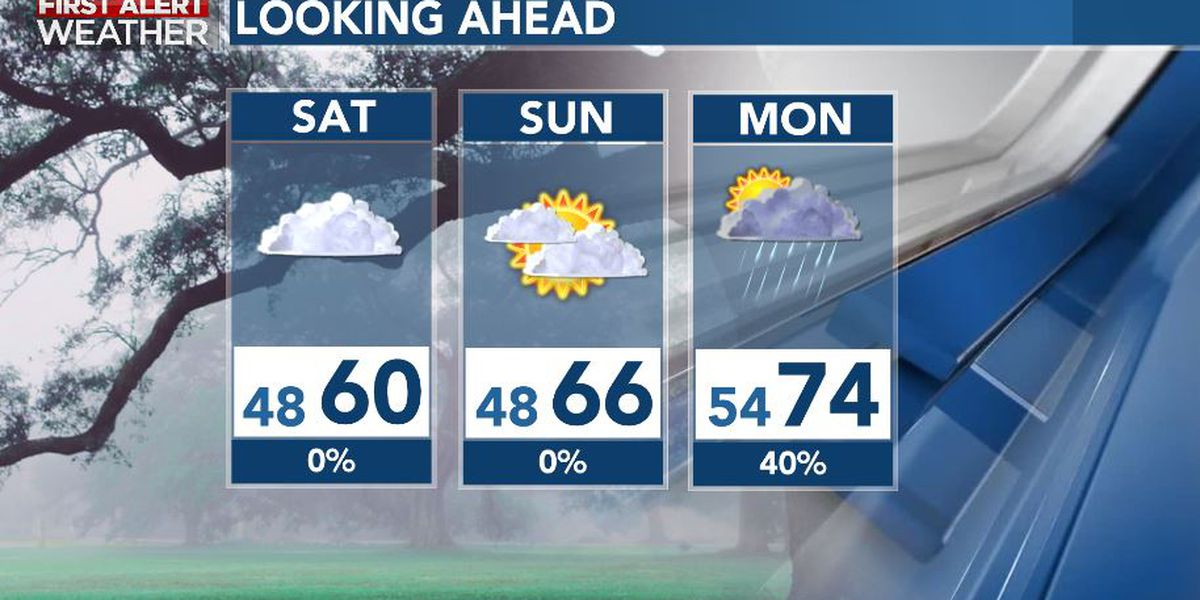First Alert Forecast: showers Friday; clouds hang around this weekend