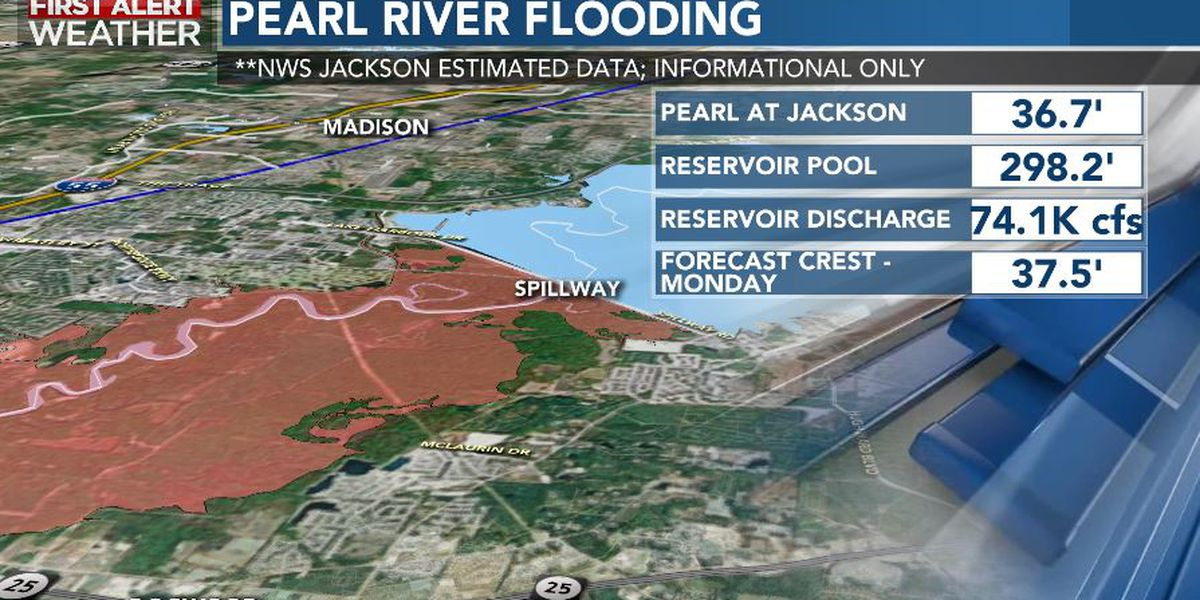 First Alert Forecast: Pearl River crested at Jackson Monday morning