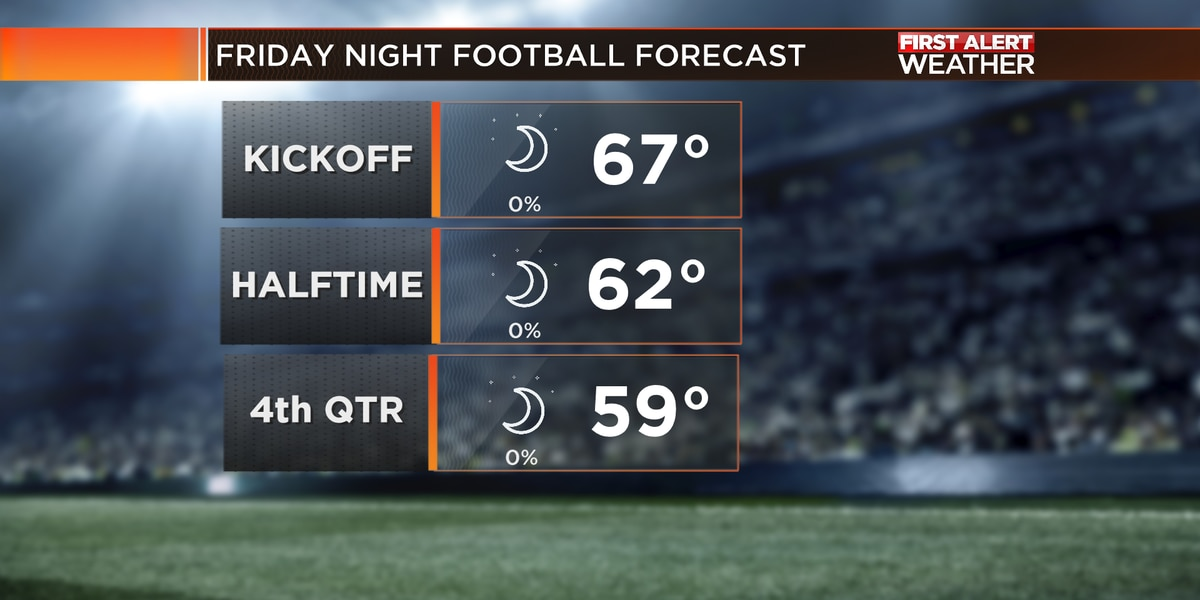 End Zone Forecast: Finally feeling like Fall