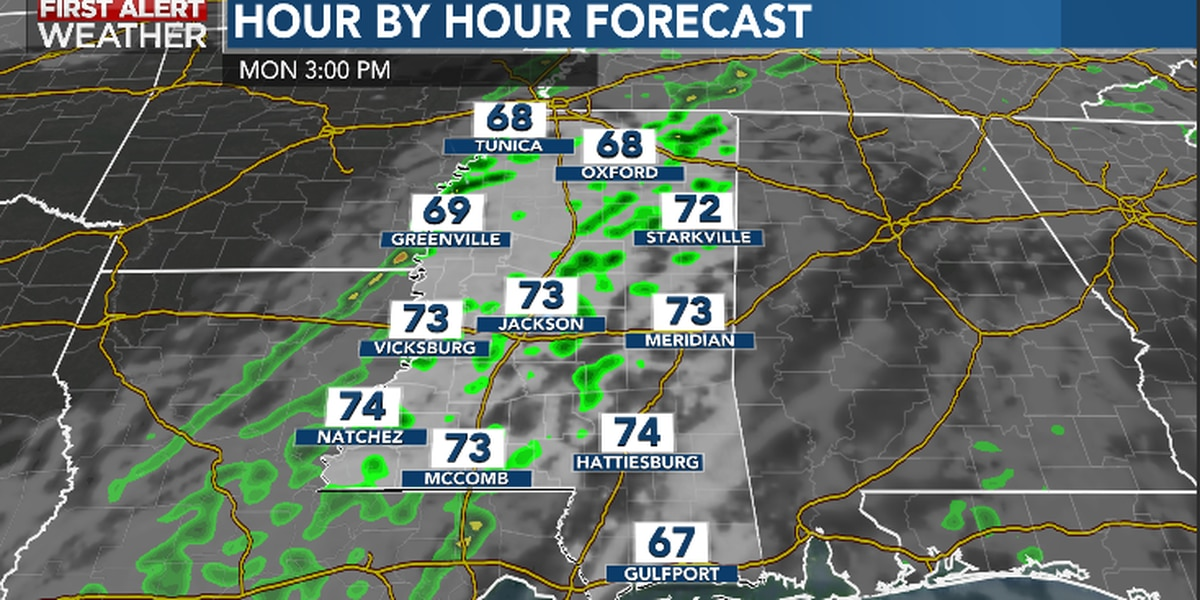 First Alert Forecast: warm, windy Monday; scattered storms possible