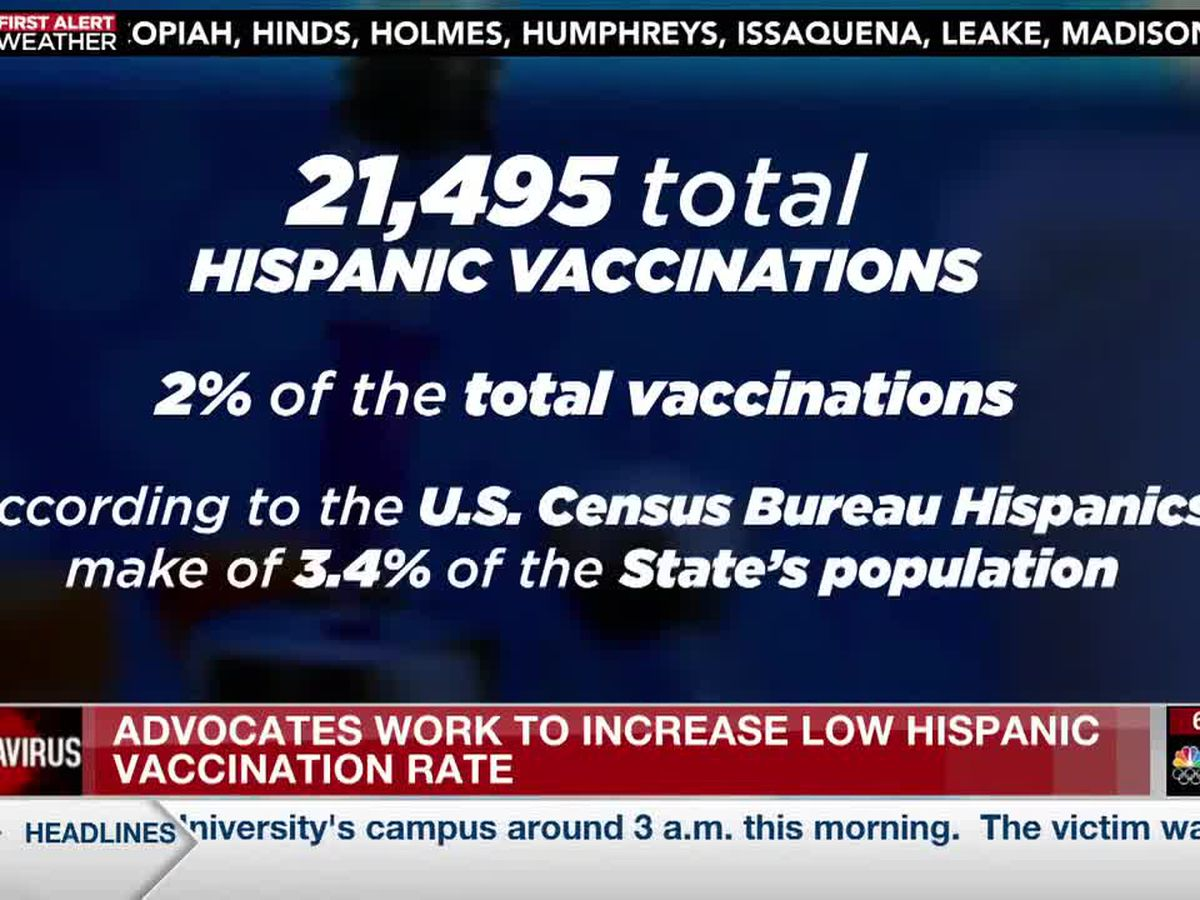 Mississippi's Hispanic community lagging behind in COVID-19 vaccinations
