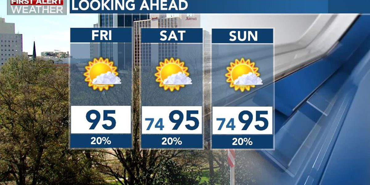 First Alert Forecast: more July heat, humidity into the weekend ahead