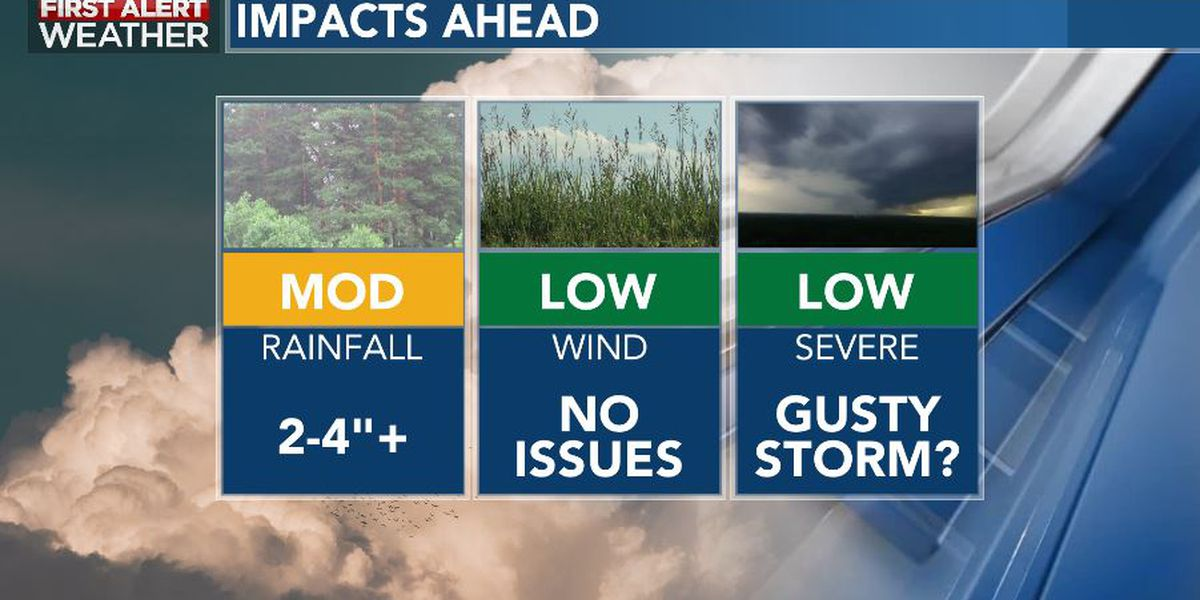 FIRST ALERT: periods of heavy rain, storms likely Tuesday