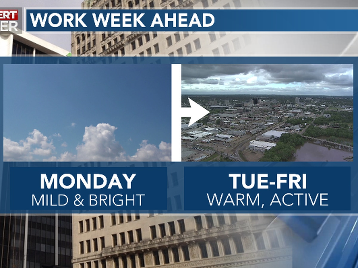 First Alert Forecast: Sunny today, unsettled pattern ahead...