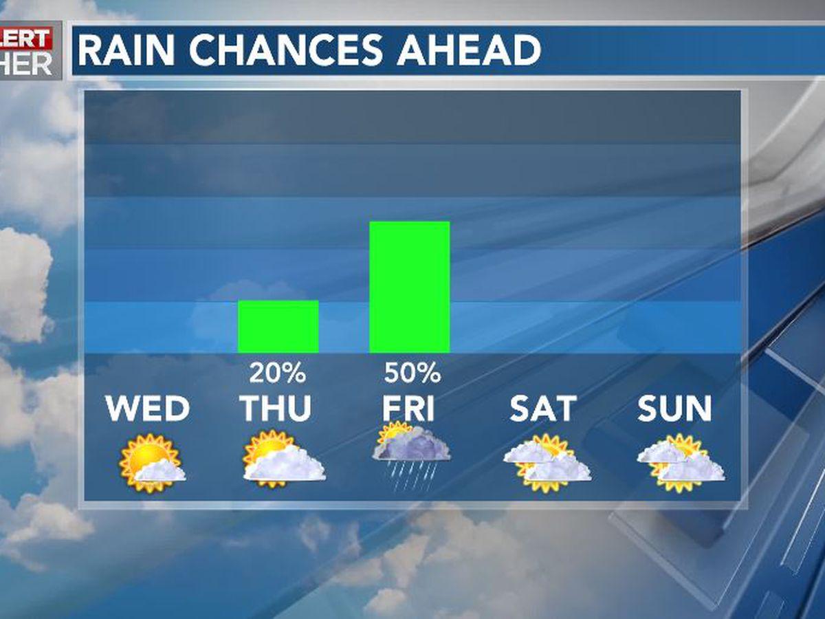 First Alert Forecast: seasonable Wednesday; rain return late week