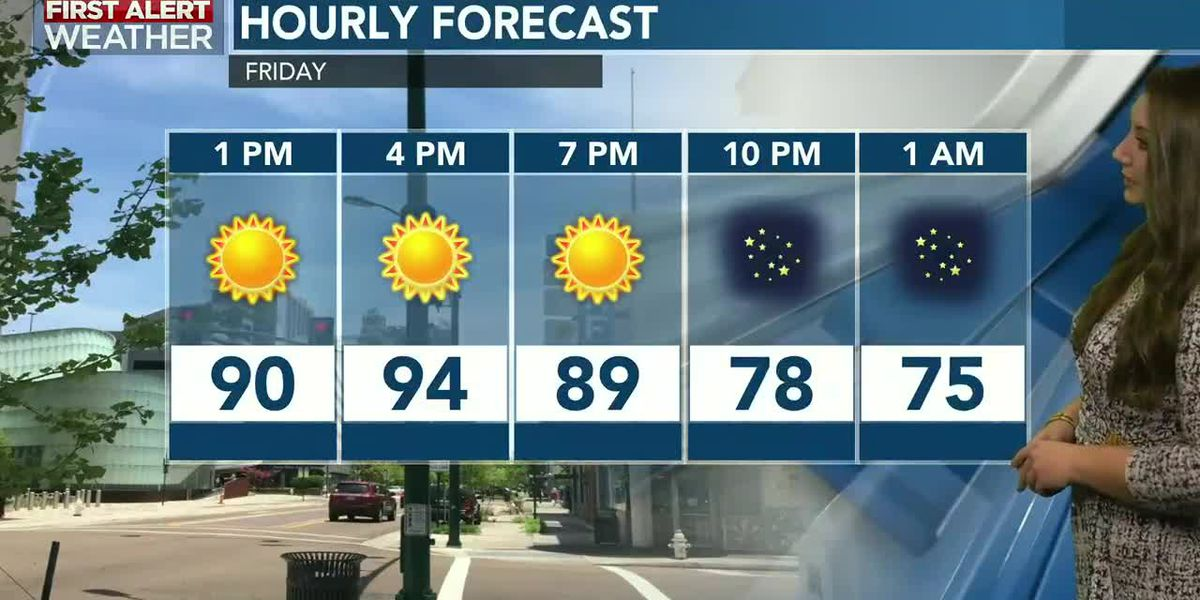 Rachel's Friday Afternoon Forecast