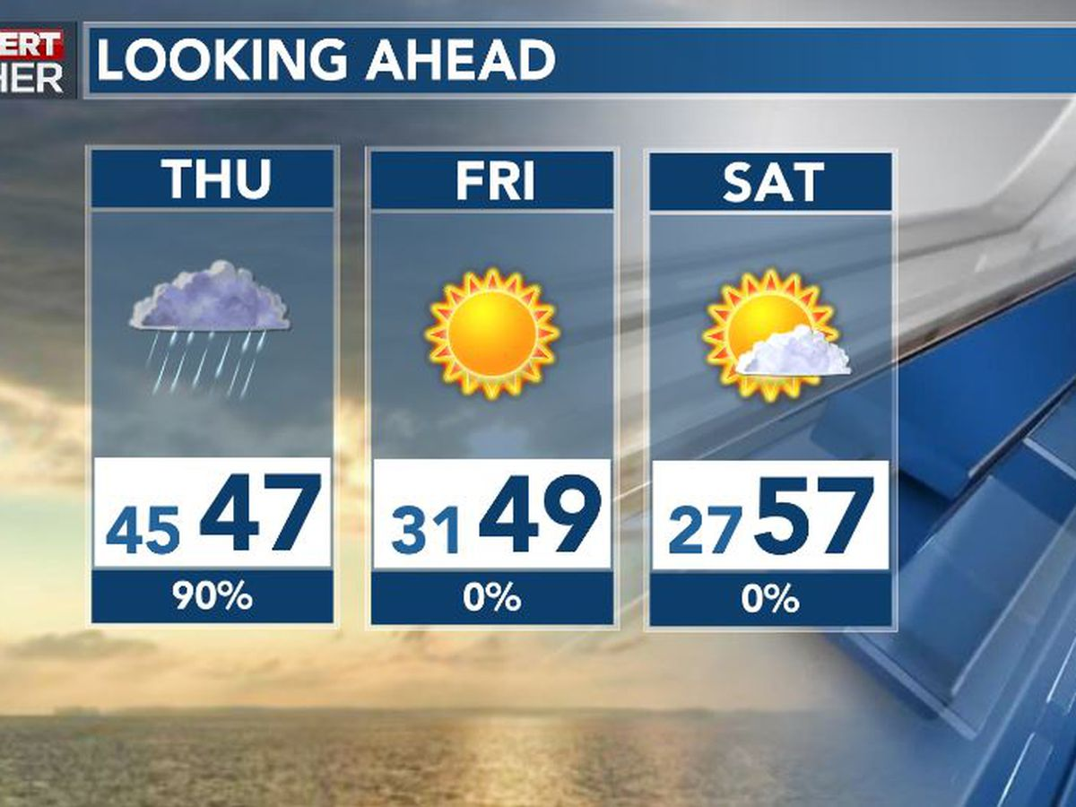 First Alert Forecast: cold rain Thursday, chilled sunshine Friday