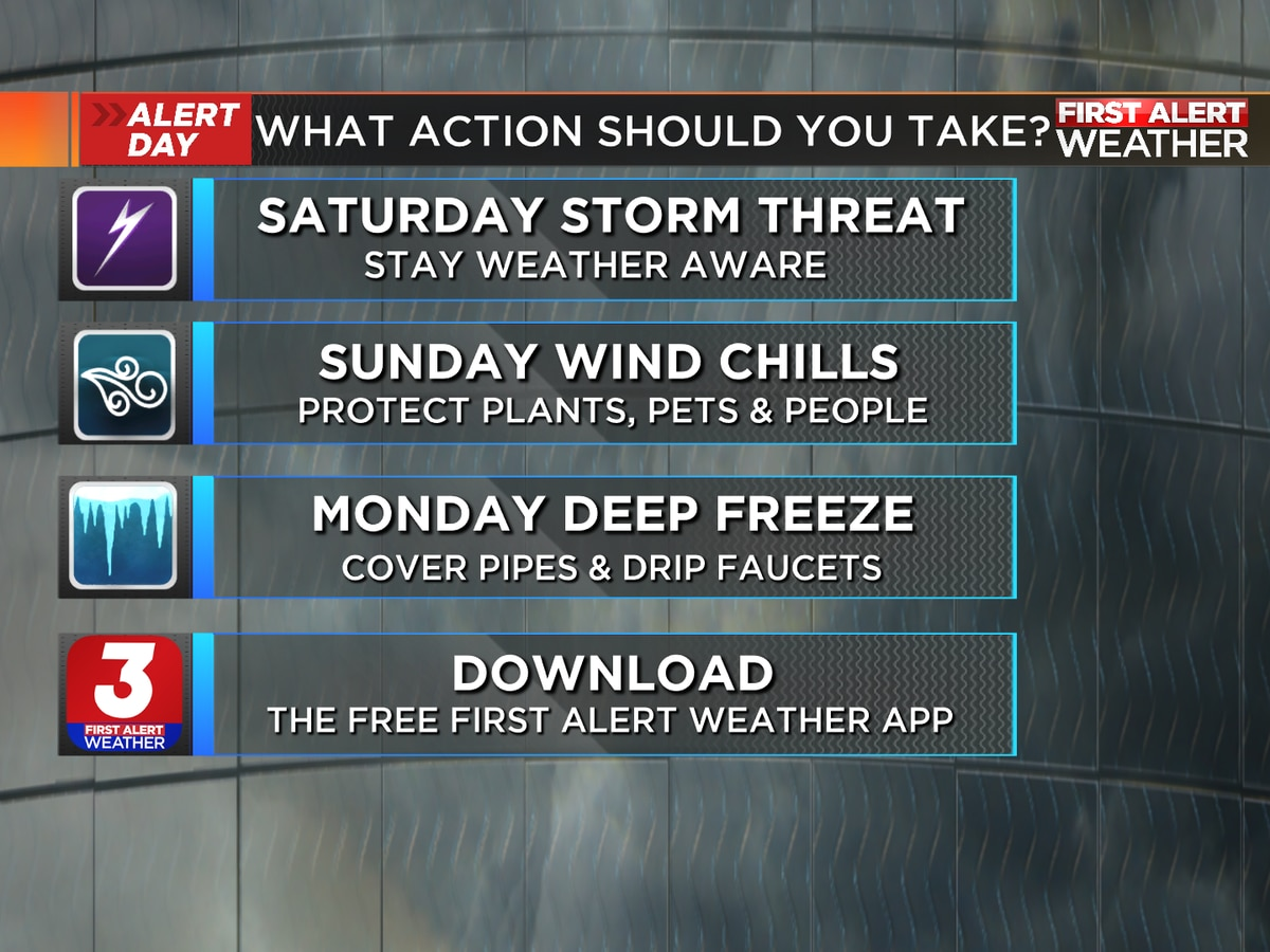 ALERT DAYS issued for Saturday, Sunday and Monday ahead of storms, freezing temps