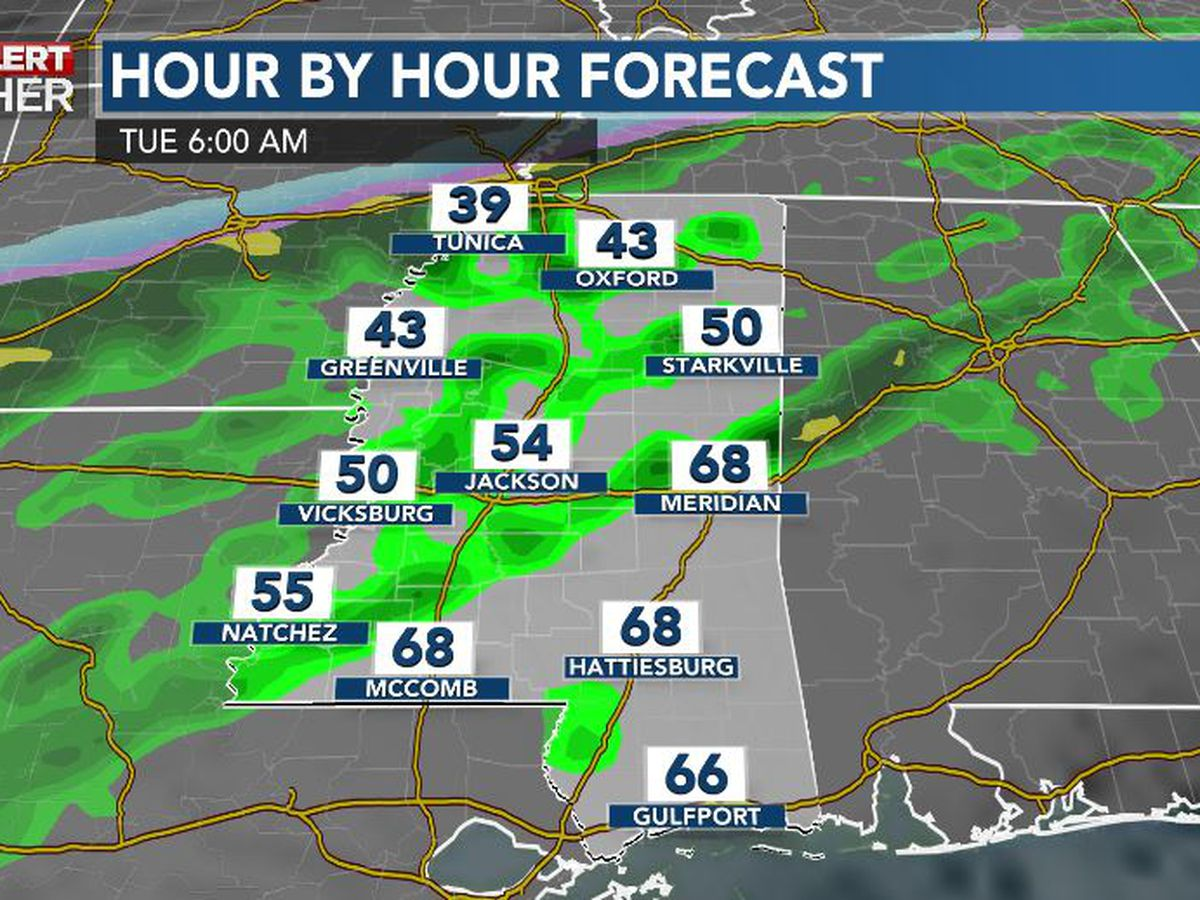 First Alert Forecast: warm, breezy Monday; cold rain Tuesday