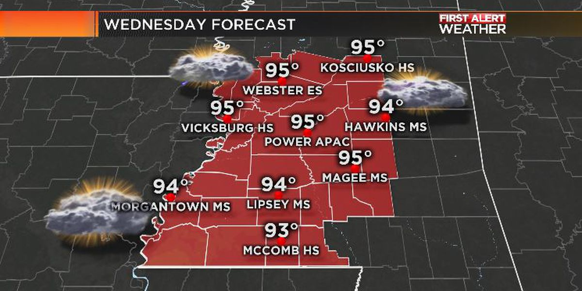 First Alert Forecast: heat, humidity crank up as students head to classes