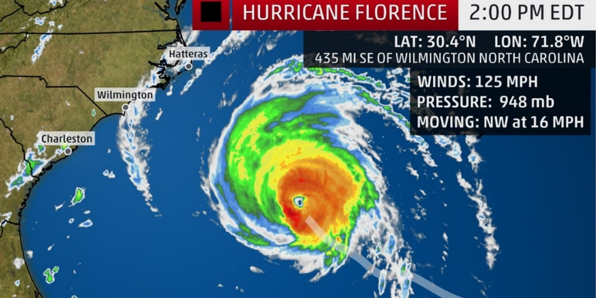 MC football game against NGU canceled ahead of Hurricane Florence