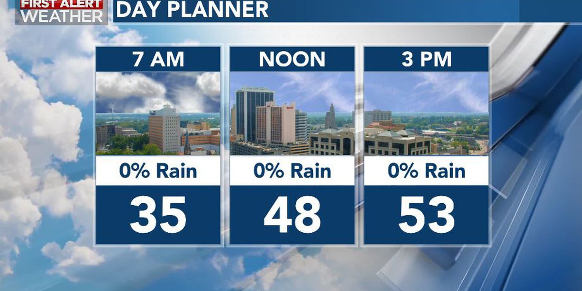 First Alert Forecast: cool, breezy Wednesday