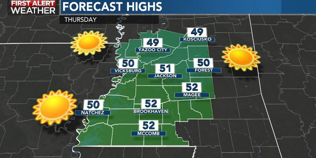 First Alert Forecast: chilly & sunny Thursday