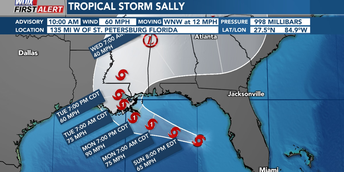 Hurricane and Storm Surge Warnings up for South Mississippi Hurricane Sally Tracker Wlox