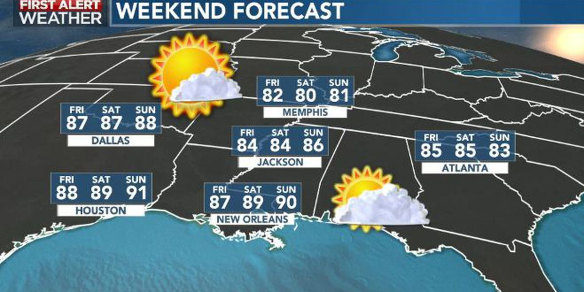 First Alert Forecast: few storms Friday; drier into the weekend ahead