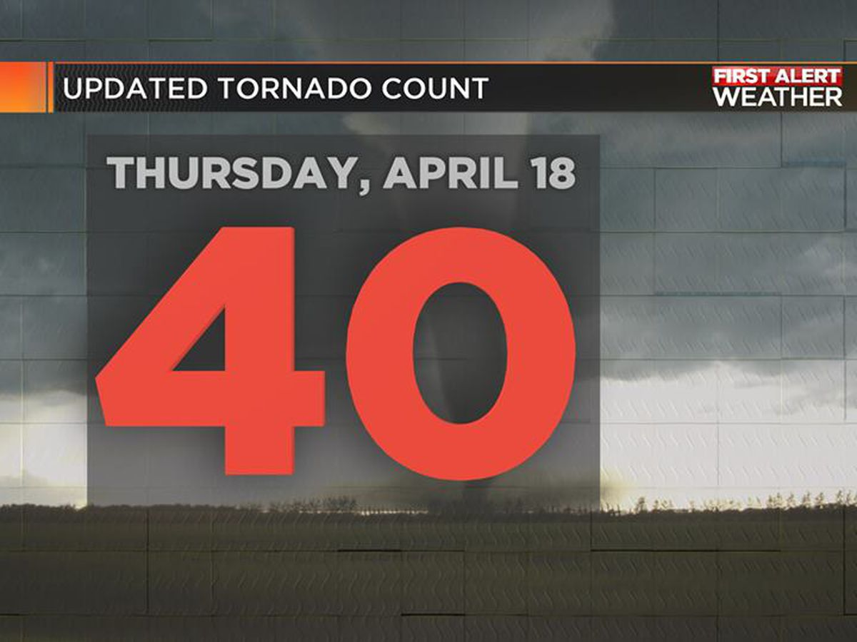 Thursday's tornado count up to 40 as NWS surveys continue across central Mississippi