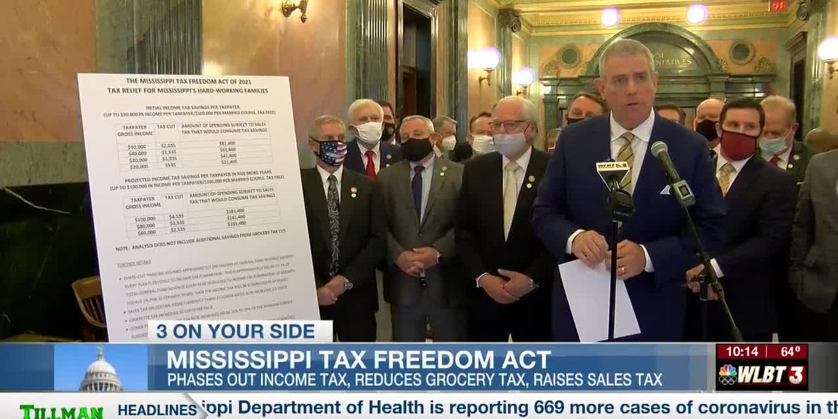 Mixed reaction to tax reform proposal moving through legislative process