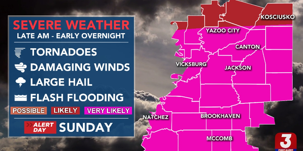 ALERT DAY: Tornado watch in effect through 7 PM for central Mississippi