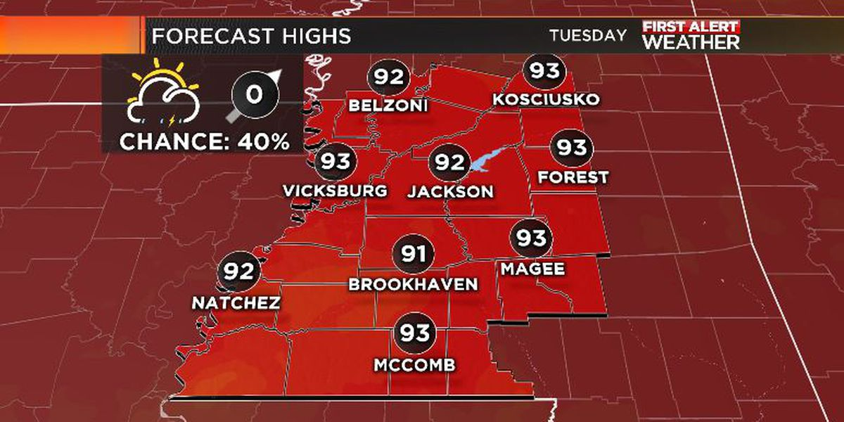 First Alert Forecast: hot, steamy for primary election Tuesday