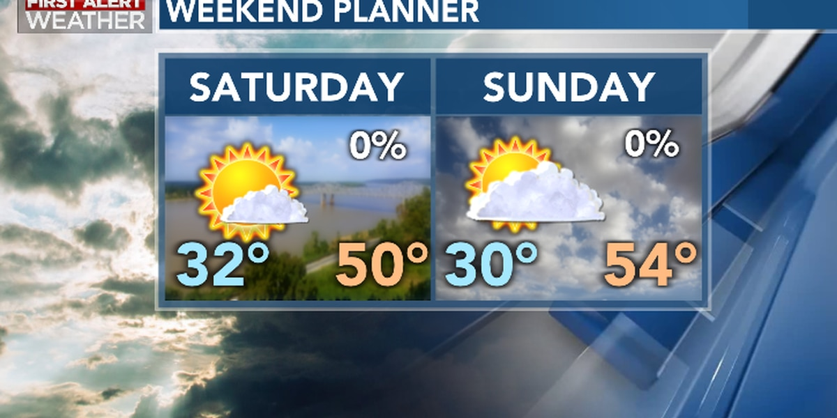 First Alert Forecast: Chilly weekend ahead!