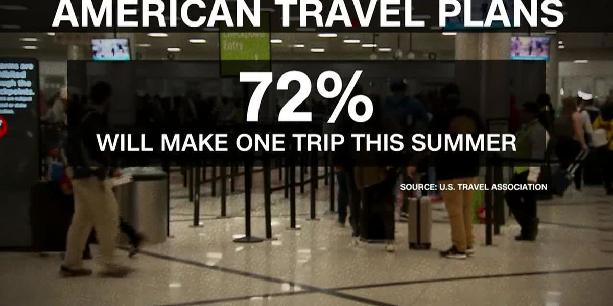 Summer travel boom coming as vacation bookings up