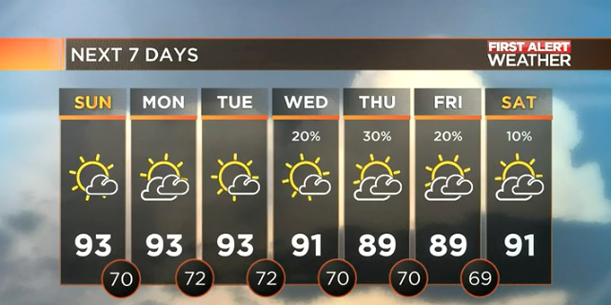 Heat Continues Through Memorial Day Weekend
