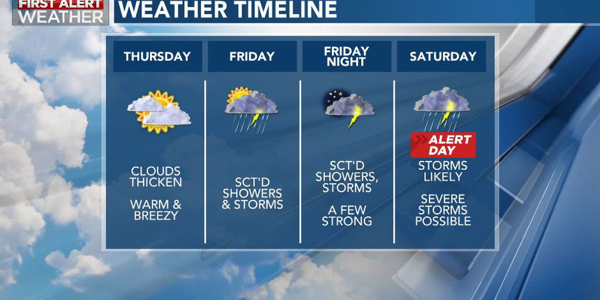 First Alert Forecast: Storm threat increases into weekend