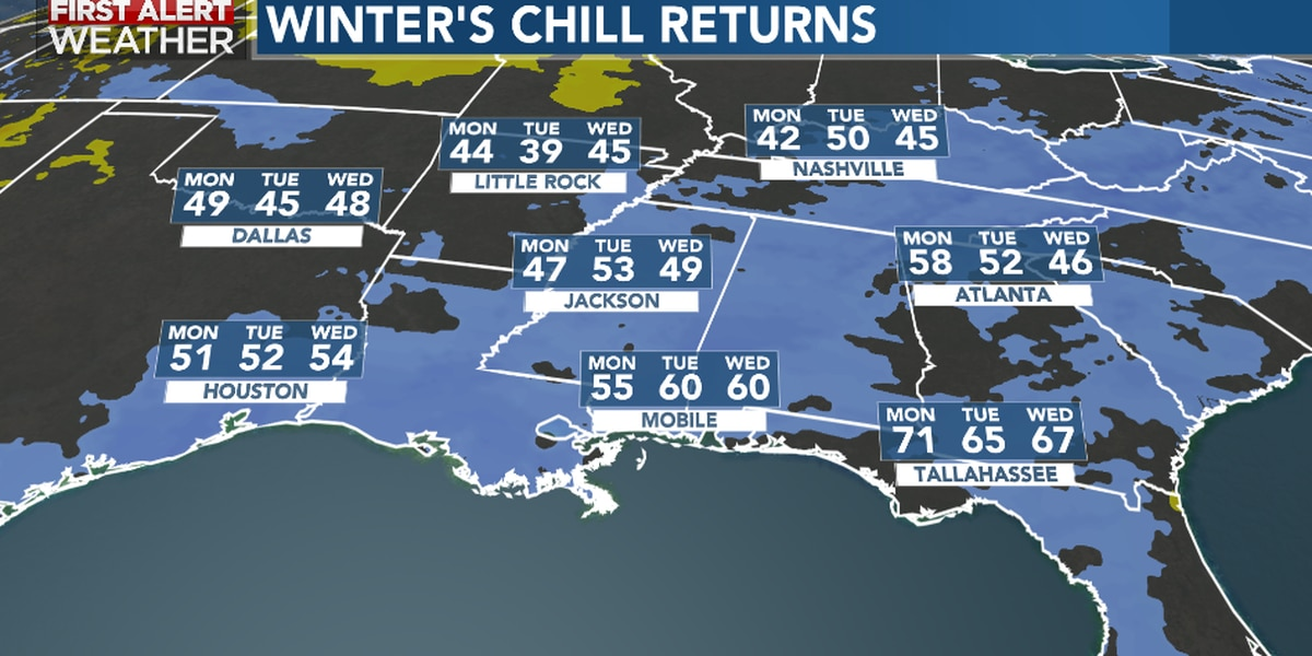 First Alert Forecast: Winter-like conditions have returned...