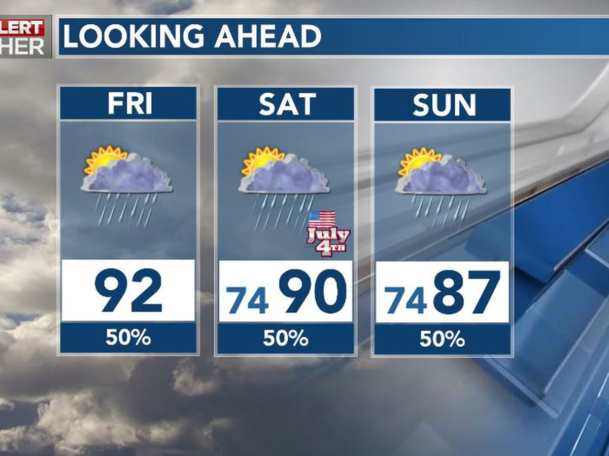 First Alert Forecast: Unsettled pattern continues into Independence Day weekend