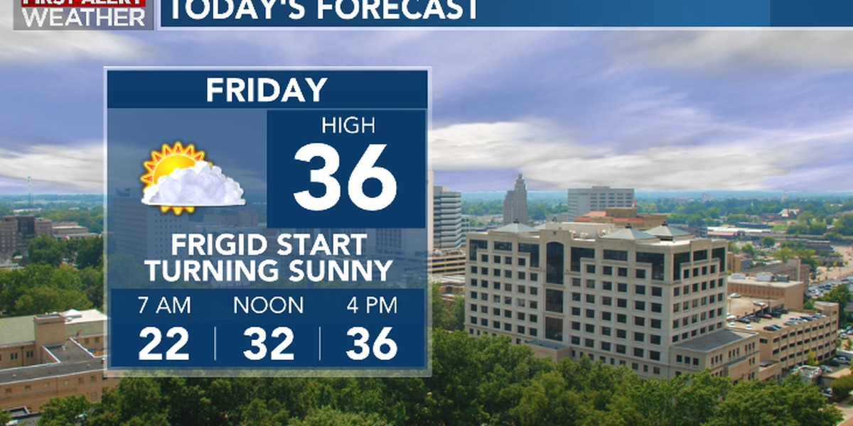 First Alert Forecast: trending warmer into this weekend