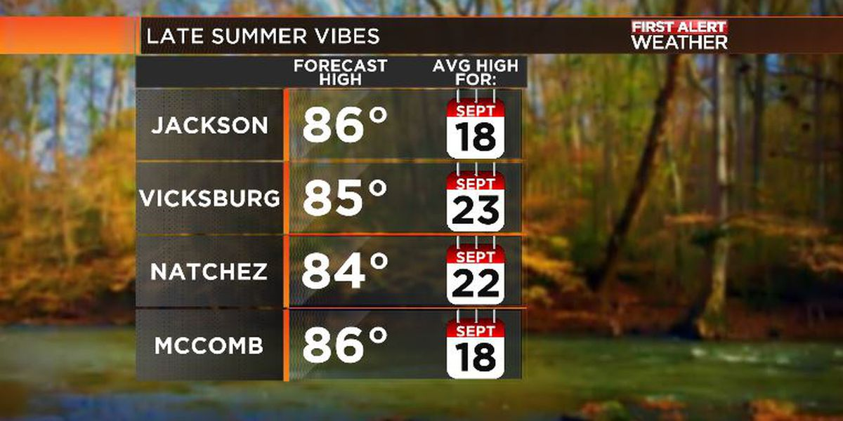 First Alert Forecast: Quick break from summer