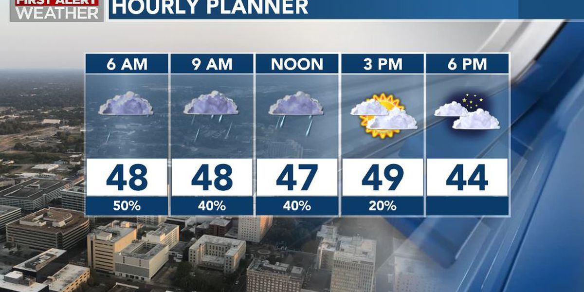 First Alert Forecast: Showers end tonight, freezing temperatures move in by tomorrow
