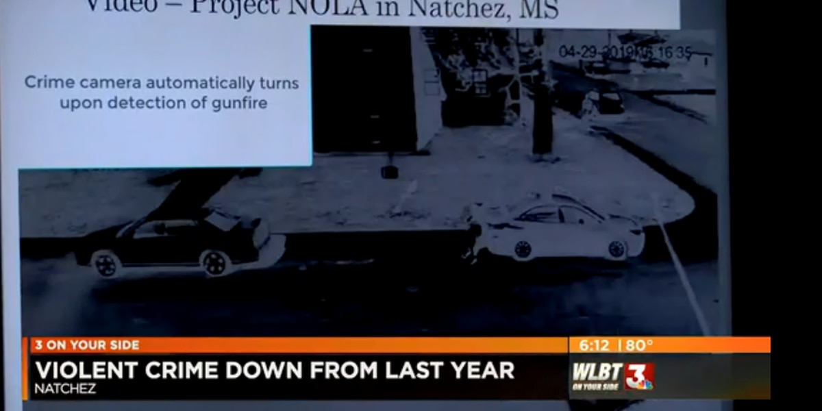 Natchez sees drop in crime thanks to crime cameras, community policing