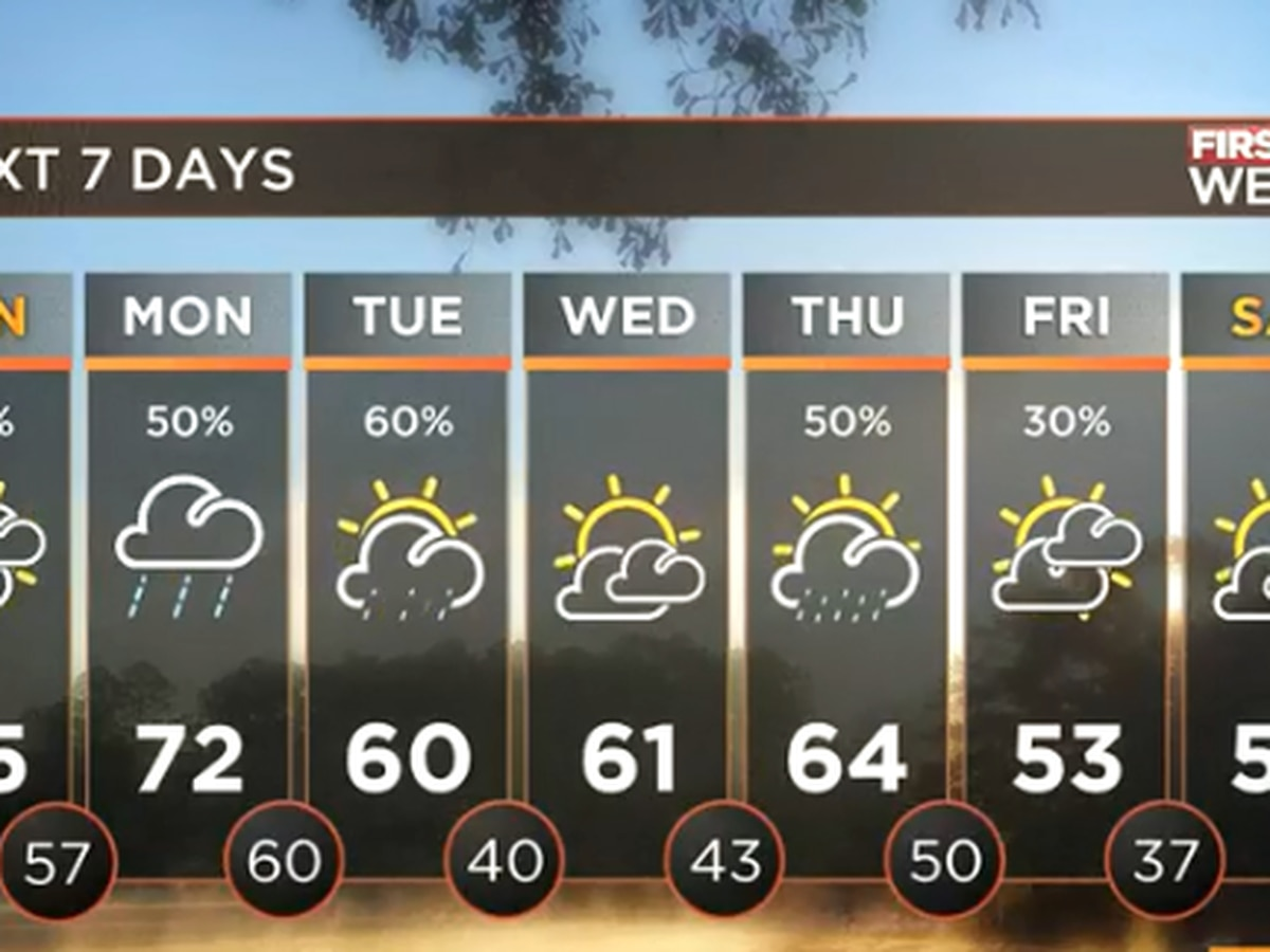 FIRST ALERT: Showers, storms likely Monday night
