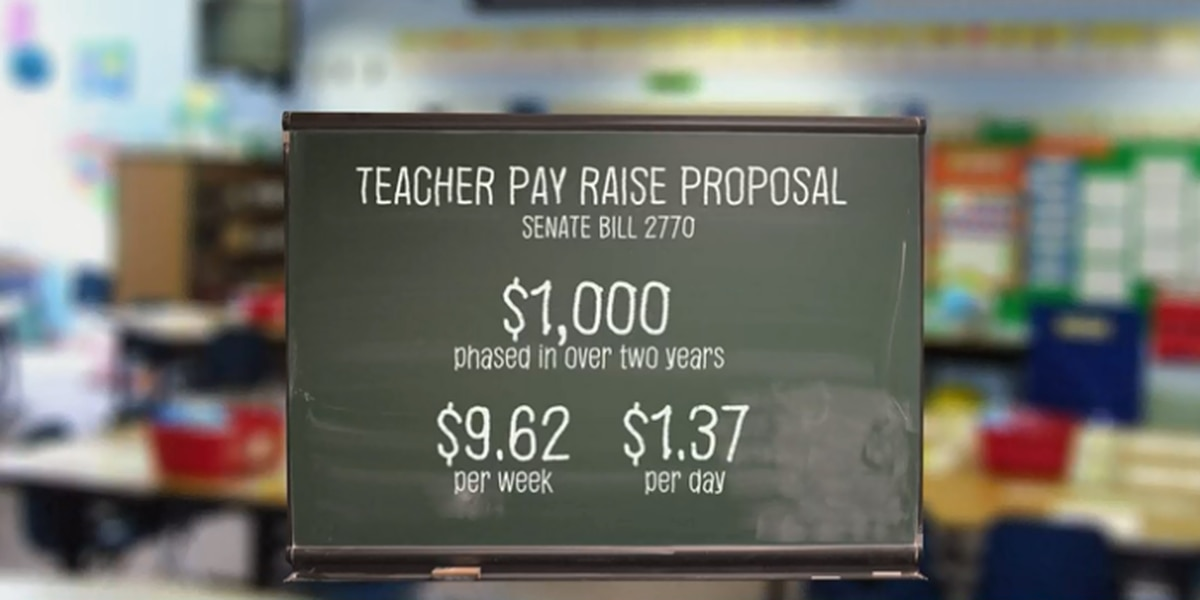 School district pushing for local teacher pay raise while waiting on statewide raise