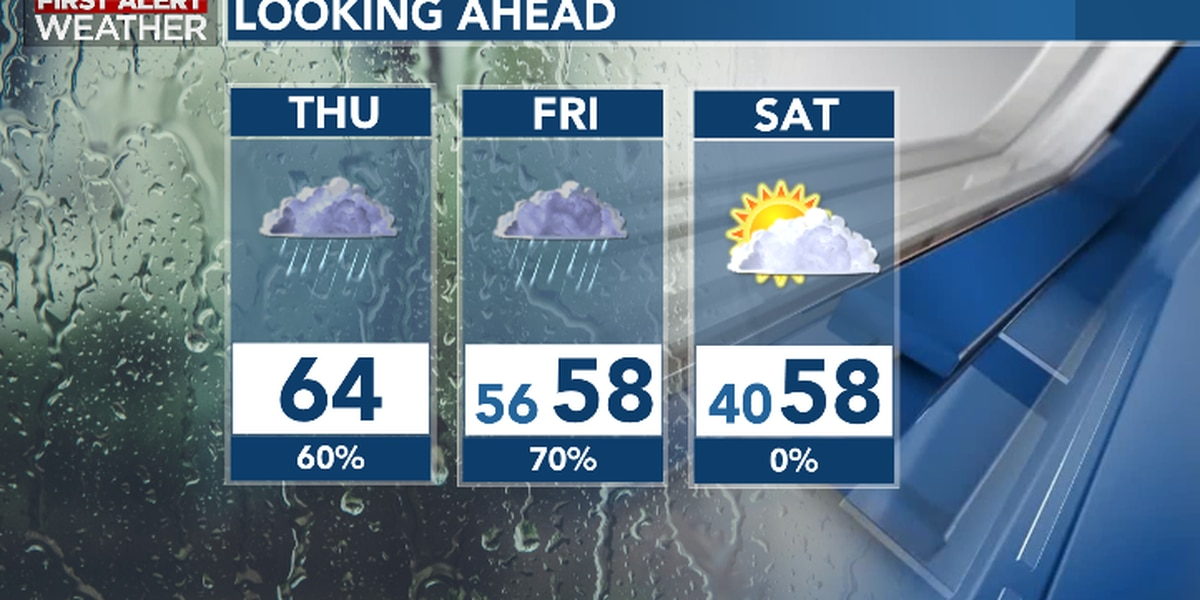 First Alert Forecast: rainy periods Thursday, Friday...