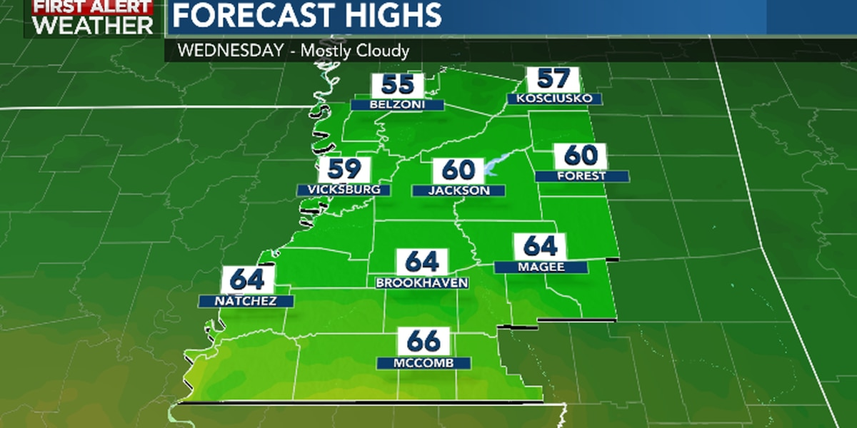 First Alert Forecast: Rain chances climb from here!