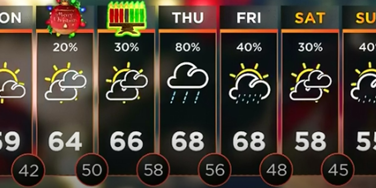 First Alert Forecast: Seasonable Christmas Eve; few showers Christmas Day