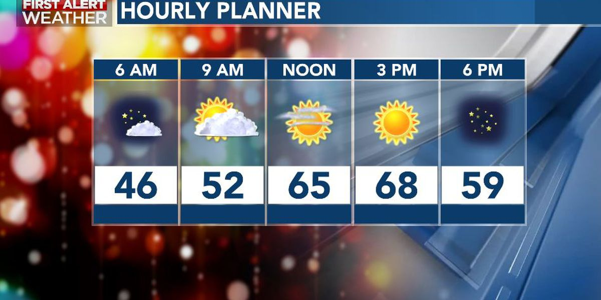 First Alert Forecast: warm, Green Christmas Eve, Day