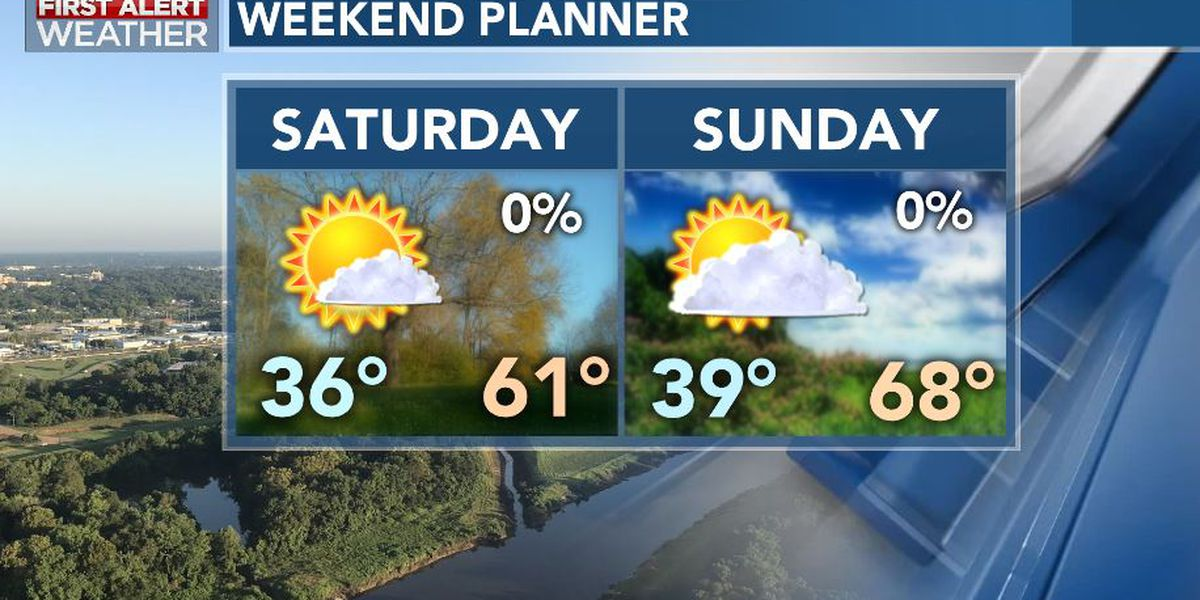 First Alert Forecast: Great weekend ahead!