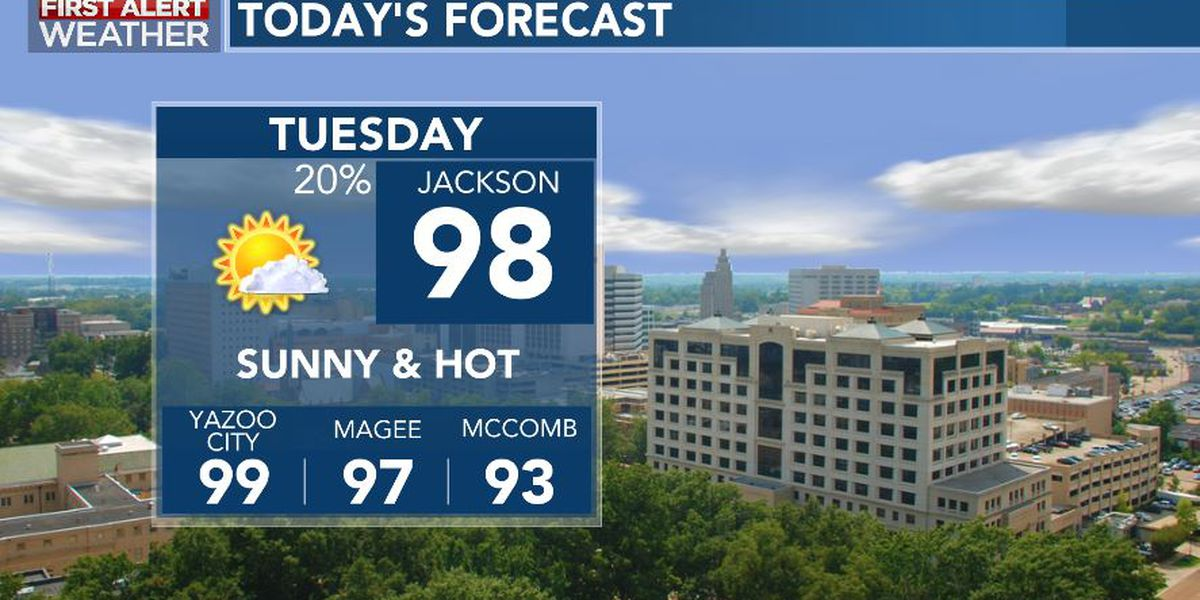 First Alert Forecast: extreme heat looks to ease by late week