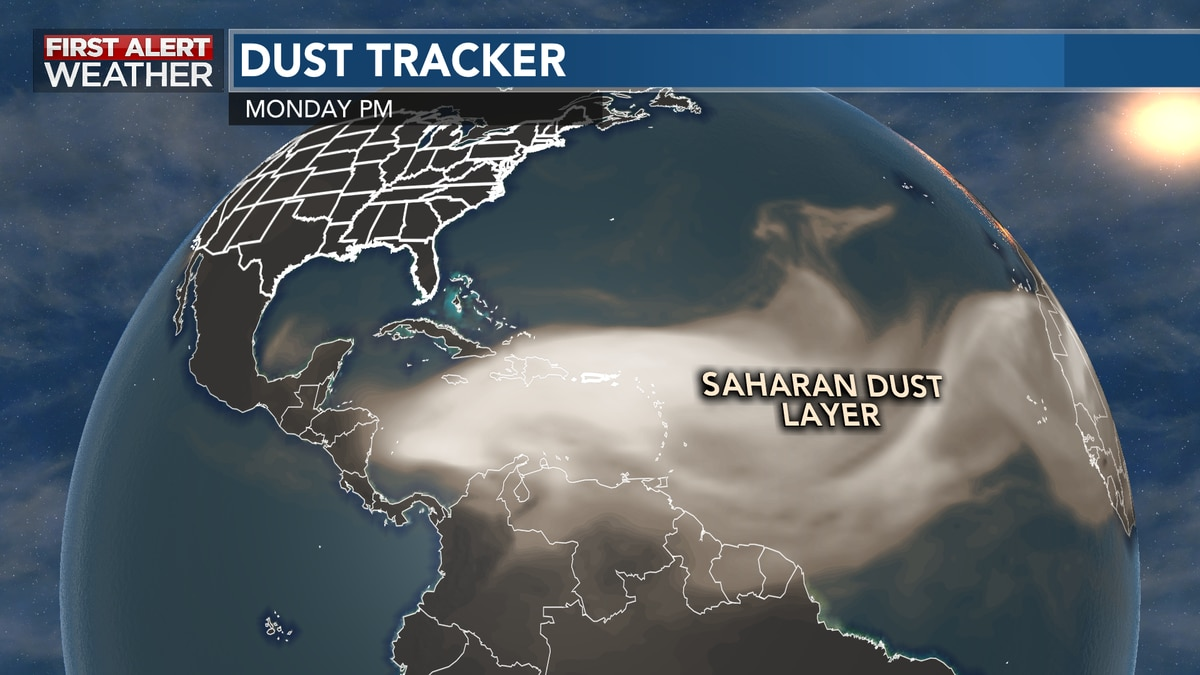 Desert dust storm crossing ocean to squash hurricanes, bring colorful sunsets