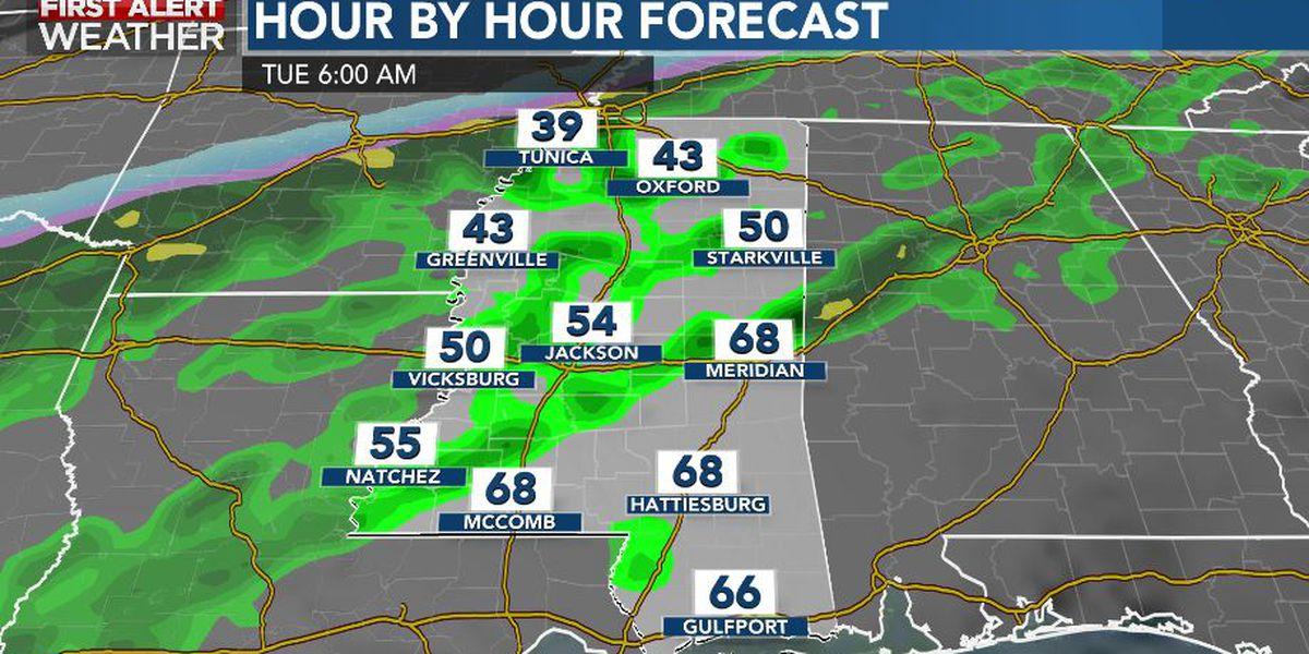First Alert Forecast: warm, breezy Monday; cold rain Tuesday