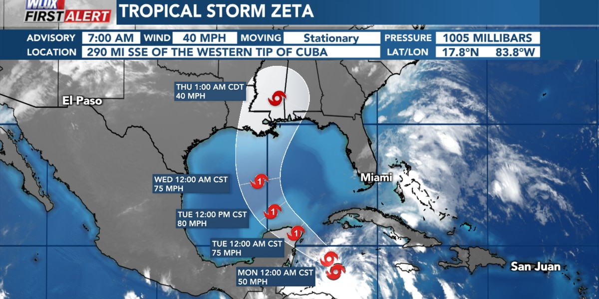 Tropical Storm Zeta has formed; expected to approach northern Gulf Coast by Wednesday